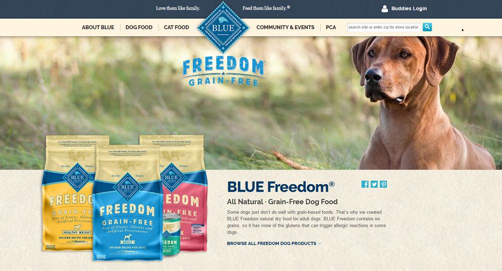 Blue Buffalo Freedom Dog Food Ratings